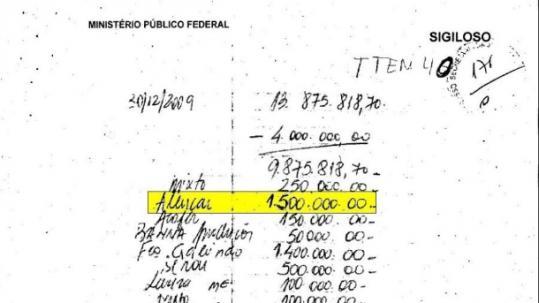 Planilha apreendida pela PF indica pagamentos