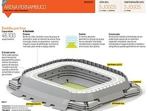 ARENA PERNAMBUCO: PROJETO AMBICIOSO - Arte/Estad&atilde;o