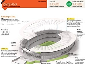 FONTE NOVA: PRIMEIRO MUNDO DAS ARENAS - Arte/Estad&atilde;o