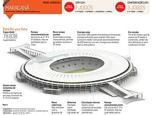 MARACAN&Atilde; FICA MAIS MODERNO - Arte/Estad&atilde;o