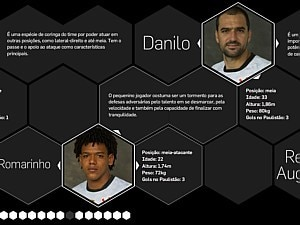 Os principais jogadores do Corinthians no Paulist&atilde;o 2013 - Info/Reprodu&ccedil;&atilde;o 