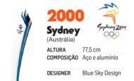 A evolução da tocha olímpica