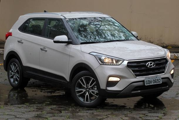 Os SUVs mais vendidos em março de 2017