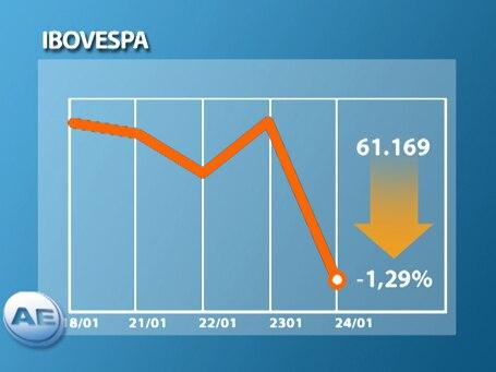 Feriado retrai investidor e Bovespa recua