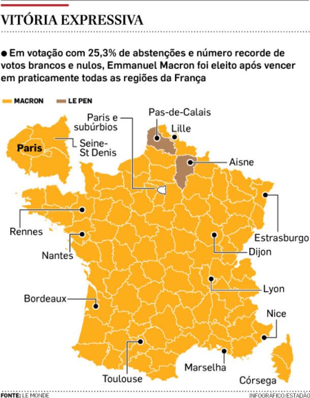 Resultado eleição na França