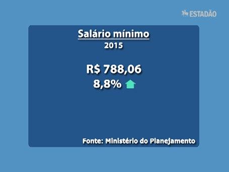 Top News: Salário mínimo previsto para 2015 é de R$ 788,06