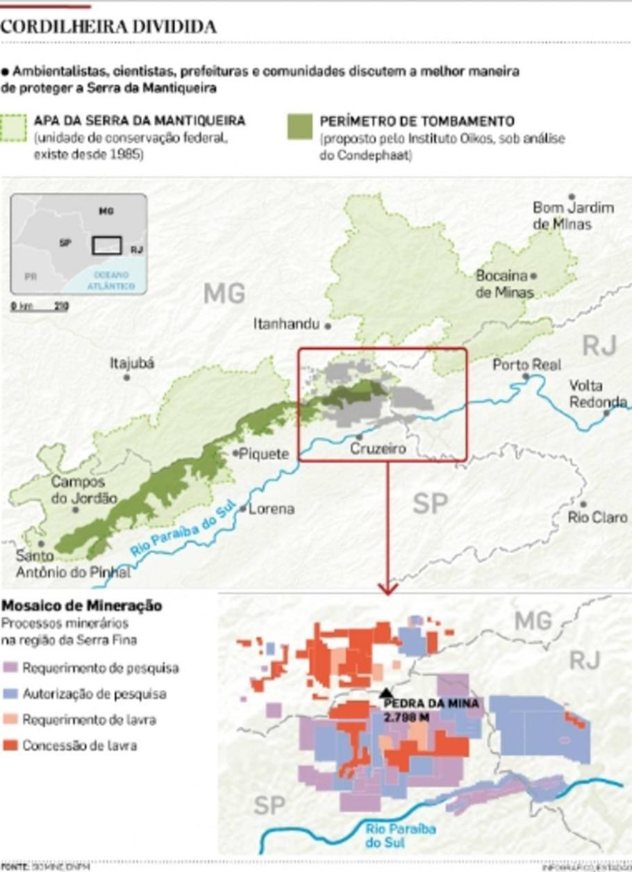 Mineração - Infográfico Estadão