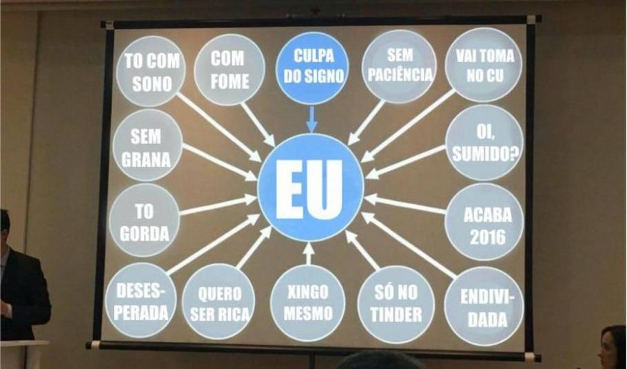 Os melhores memes do PowerPoint do Ministério Público na denúncia contra Lula - Reprodução
