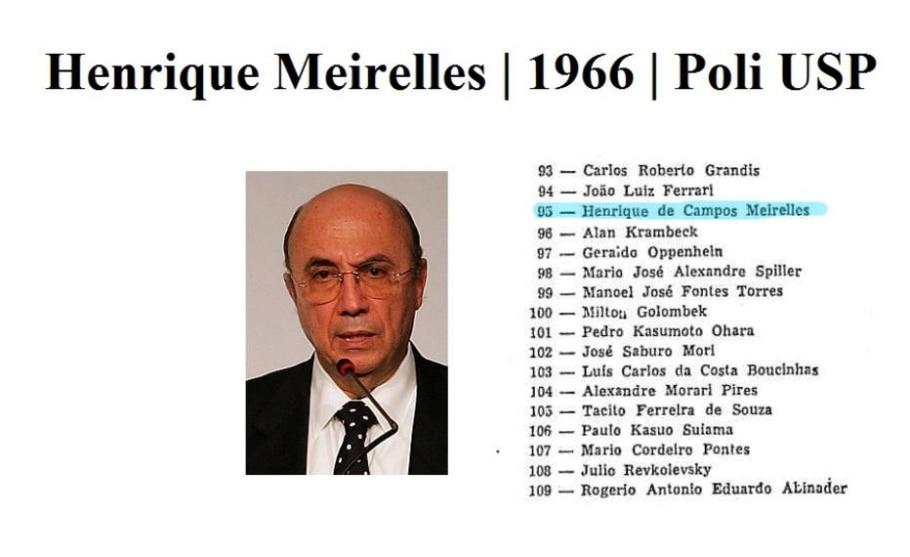 Henrique Meirelles - Patrícia Santos/ Estadão
