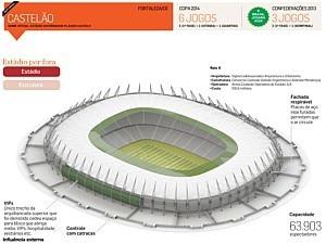 Uma arena multiuso supermoderna - Arte/Estadão