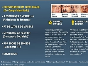Conhe&ccedil;a as propostas das chapas participantes do 3&ordm; Congresso do PT - Reprodu&ccedil;&atilde;o