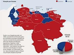 As eleições do chavismo