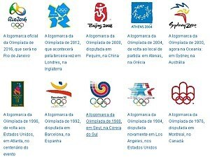 Logos Olímpicos