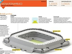 A arena que far&aacute; nascer uma cidade - Arte/Estad&atilde;o