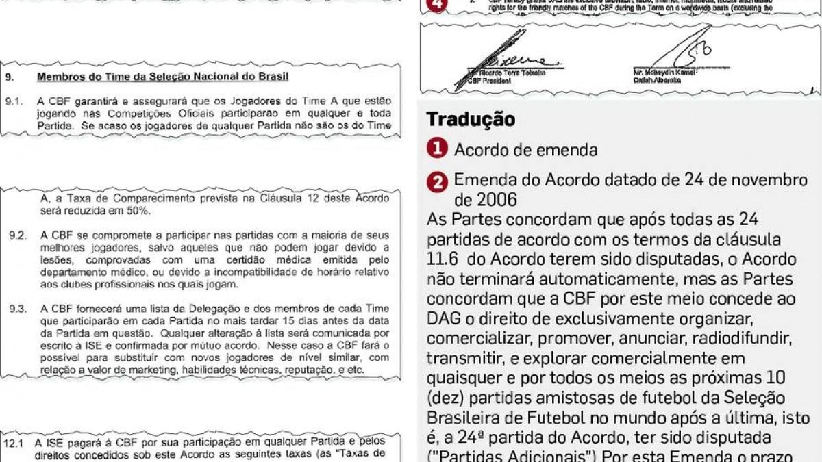 Documentos mostram como a CBF 'vendeu' a seleção brasileira