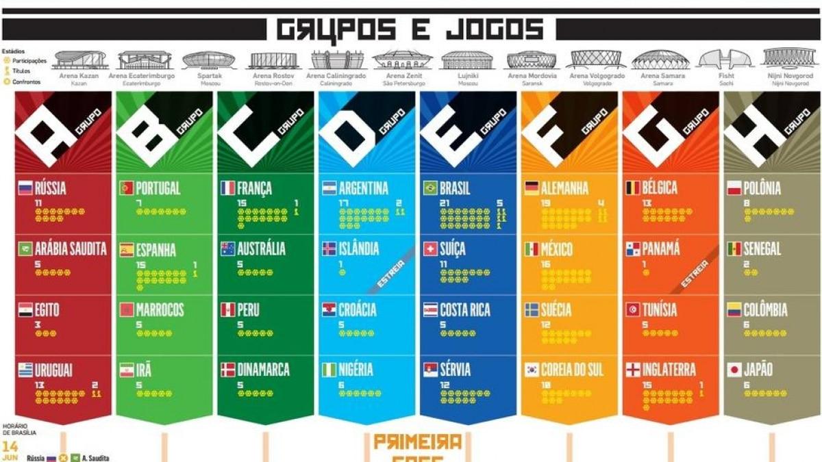 Tabela Da Copa Pdf Para Imprimir Ajuda A Se Programar Para Os Jogos Esportes Estadao