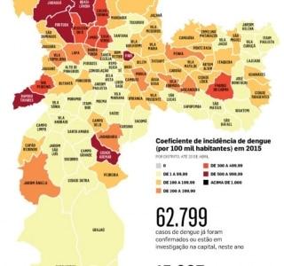 Casos de dengue sobem 191% e capital paulista registra 5ª morte