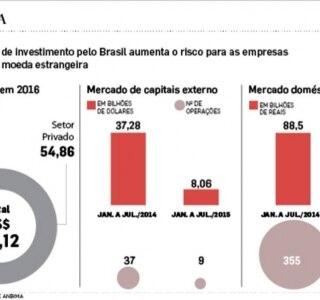 Infografia/Estadão