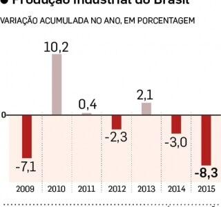 Infográficos Estadão
