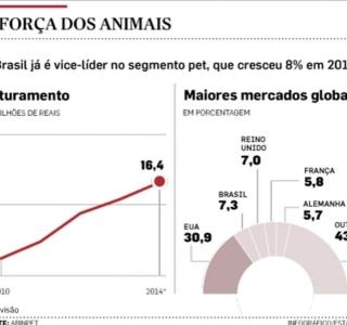 Infográficos/Estadão