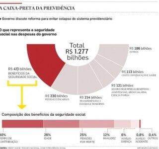 Infográficos|Estadão