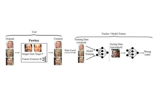 Fawkes usou o rosto de Dempsey para fotos de Paltrow, para que um sistema que usasse essas imagens começasse a associá-la a alguns dos recursos do rosto do ator