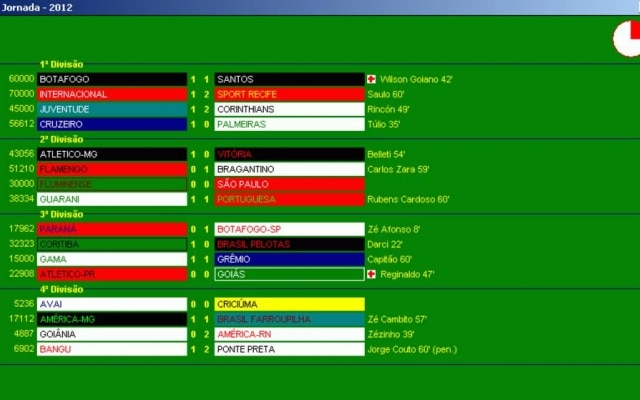 elifoot 2012 completo pc