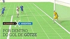 Gol foi detalhado pelo Estadão - Arte/Estadão