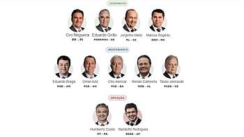 Os 11 senadores titulares da CPI da covid. Foto: Arte/ Estadão