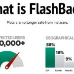 flashbackmalware390