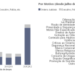relatorio_google_2012_teste