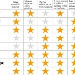 Grafico-Proteção-Dados-630