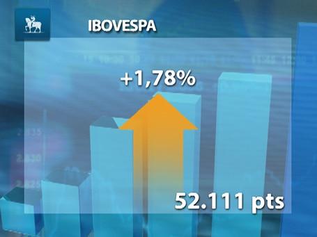 Top News Economia: Bolsa sobe com especulação sobre Ibope