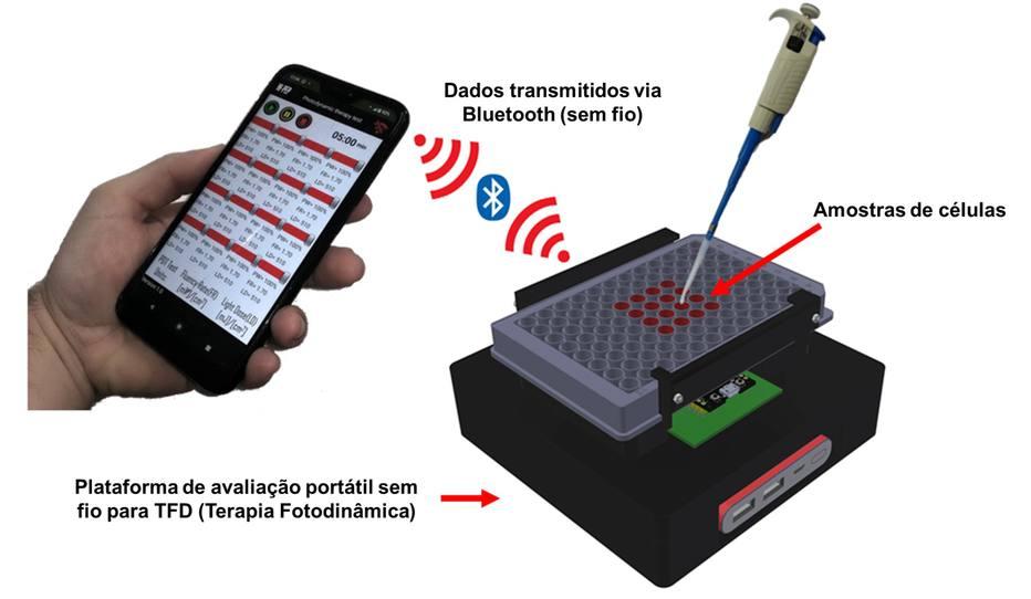 ctv-k5k-aplicativo aparelho cancer usp
