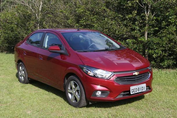 Preço inicial e de topo dos 10 carros mais vendidos