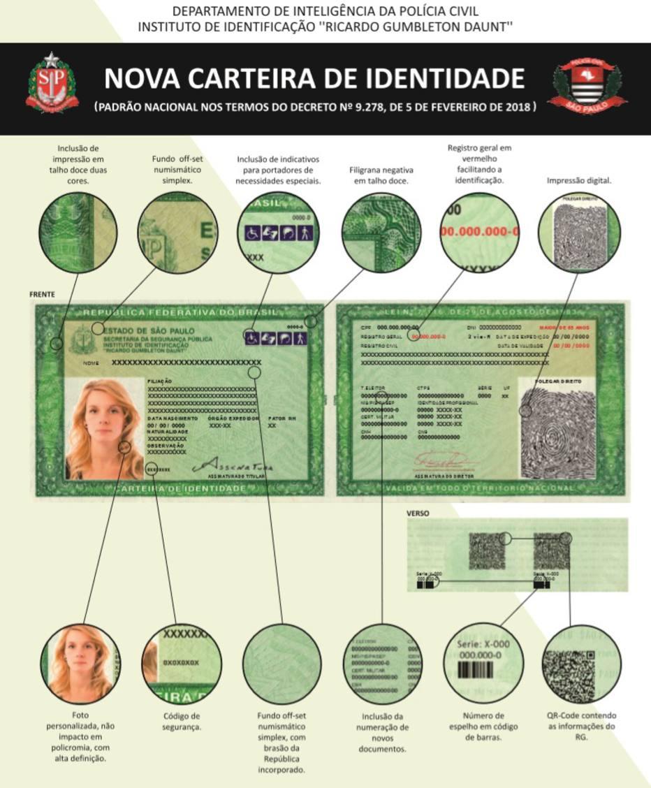 Novo RG no Estado de São Paulo