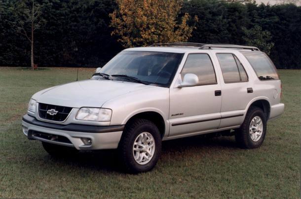 A evolução dos SUVs: do Suburban ao Urus