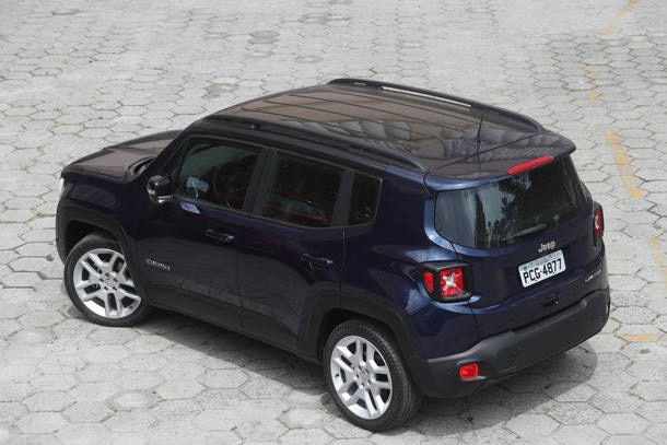 Jeep Renegade Limited X Honda HR-V EXL