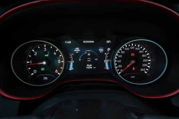 Toyota RAV4 SX x Jeep Compass Trailhawk