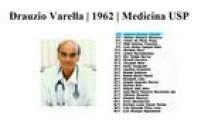 Veja<a href='http://acervo.estadao.com.br/pagina/#!/19620313-26651-nac-0019-999-19-not/busca/Drauzio+Varella' target='_blank'>lista completa</a>de vestibulandos