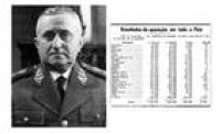 O marechal<a href='http://https://acervo.estadao.com.br/noticias/personalidades,gaspar-dutra,563,0.htm' target='_blank'>Eurico Gaspar Dutra</a>foi o único<a href='http://https://acervo.estadao.com.br/pagina/#!/19451220-21661-nac-0006-999-6-not/busca/Dutra' target='_blank'>presidente</a>mato-grossense. Seu governo representou a consolidação dos políticos conservadores. Ele instituiu a democracia representativa por meio da Constituição de 1946 e, já no contexto da Guerra Fria, aproximou o País dos Estados Unidos e colocou o PCB na ilegalidade.