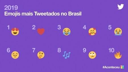 https://link.estadao.com.br/noticias/empresas,retrospectiva-do-twitter-revela-emojis-mais-usados-em-2019,70003120625