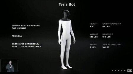 https://link.estadao.com.br/noticias/empresas,elon-musk-anuncia-robos-humanoides-para-substituir-pessoas-em-trabalhos-chatos,70003816499