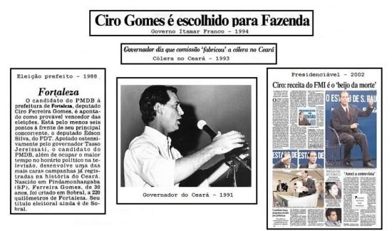 A história do candidato Ciro Gomes naspáginas do jornal.