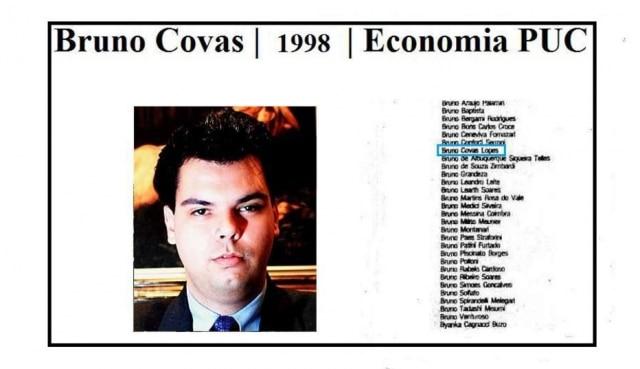 O nome de Bruno Covas na lista de aprovados do Vestibular de 1998.Cliqueaquipara ver mais