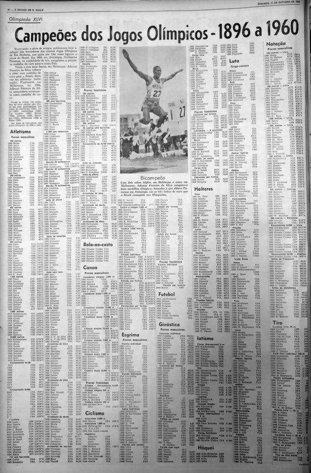 >> O Estado de S.Paulo - 11/10/1964