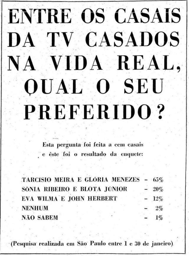Anúncio sobre concurso de casais queridos da TV brasileira com Tarcísio Meira e Glória Menezes à frente.