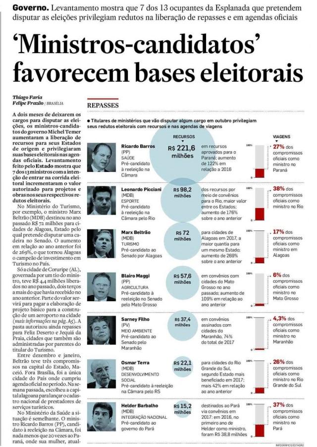 >> Estadão - 04/02/2018