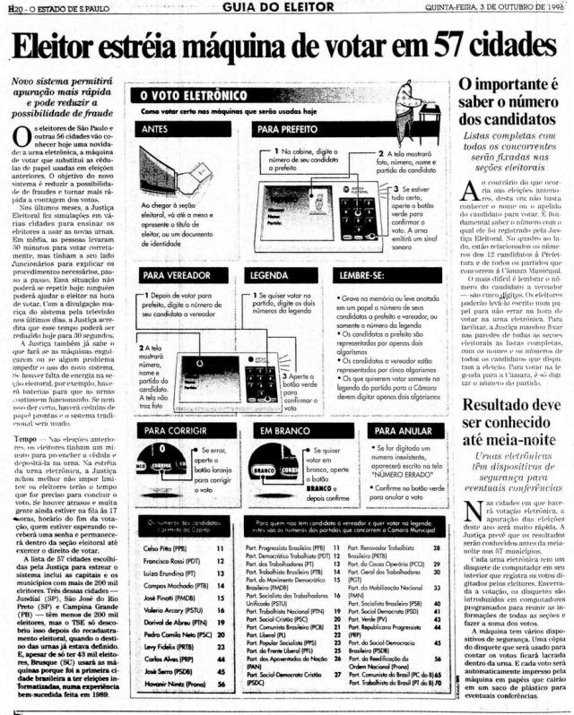 >> Estadão - 03/10/1996