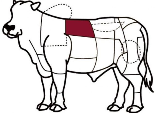 Corte do boi